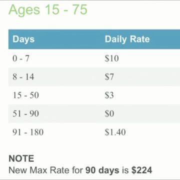 Aruba Visitors Insurance Premiums ages 15-75