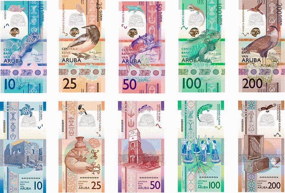 Aruba Real Estate Money
